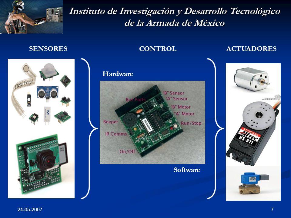 Instituto de Investigación y Desarrollo Tecnológico de la Armada de México 24-05-2007 7 CONTROLSENSORESACTUADORES Hardware Software