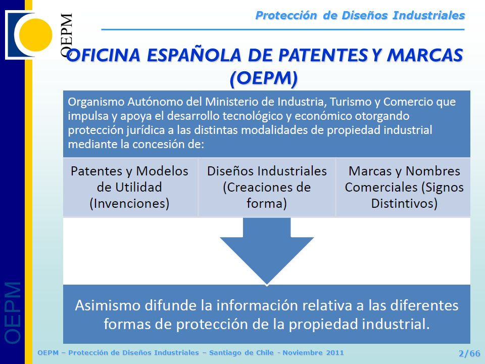 OEPM 13/66 Protección de Diseños Industriales OEPM – Protección de Diseños Industriales – Santiago de Chile - Noviembre 2011 Los elementos técnicos se protegen con una patente o modelo de utilidad Los elementos estéticos se registran como diseño No confundir modalidades: patentes diseños