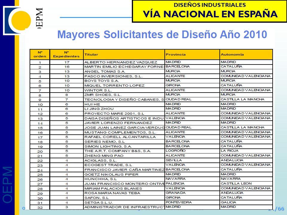 OEPM 24/66 Protección de Diseños Industriales OEPM – Protección de Diseños Industriales – Santiago de Chile - Noviembre 2011 DISEÑOS INDUSTRIALES VÍA