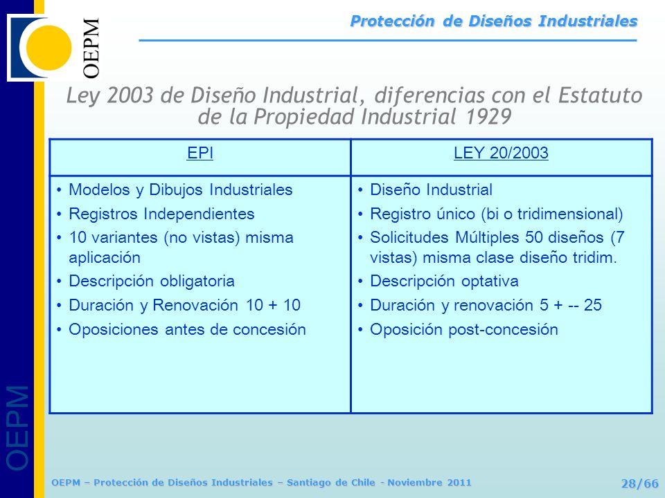 OEPM 28/66 Protección de Diseños Industriales OEPM – Protección de Diseños Industriales – Santiago de Chile - Noviembre 2011 Ley 2003 de Diseño Indust