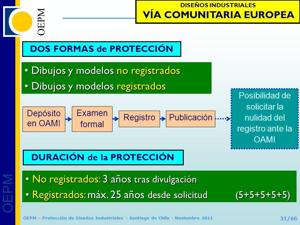 OEPM 31/66 Protección de Diseños Industriales OEPM – Protección de Diseños Industriales – Santiago de Chile - Noviembre 2011 DISEÑOS INDUSTRIALES VÍA