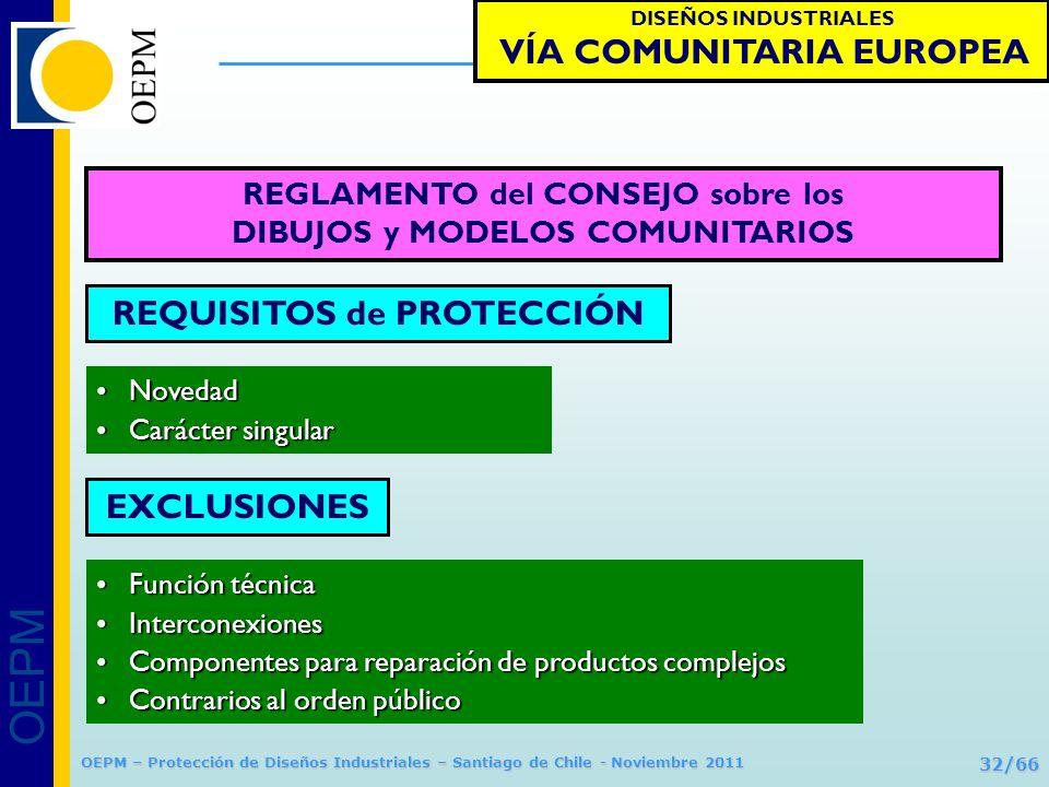 OEPM 32/66 Protección de Diseños Industriales OEPM – Protección de Diseños Industriales – Santiago de Chile - Noviembre 2011 REGLAMENTO del CONSEJO so