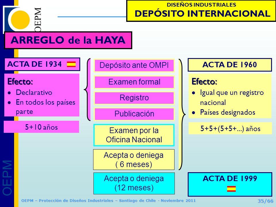 OEPM 35/66 Protección de Diseños Industriales OEPM – Protección de Diseños Industriales – Santiago de Chile - Noviembre 2011 DISEÑOS INDUSTRIALES DEPÓ