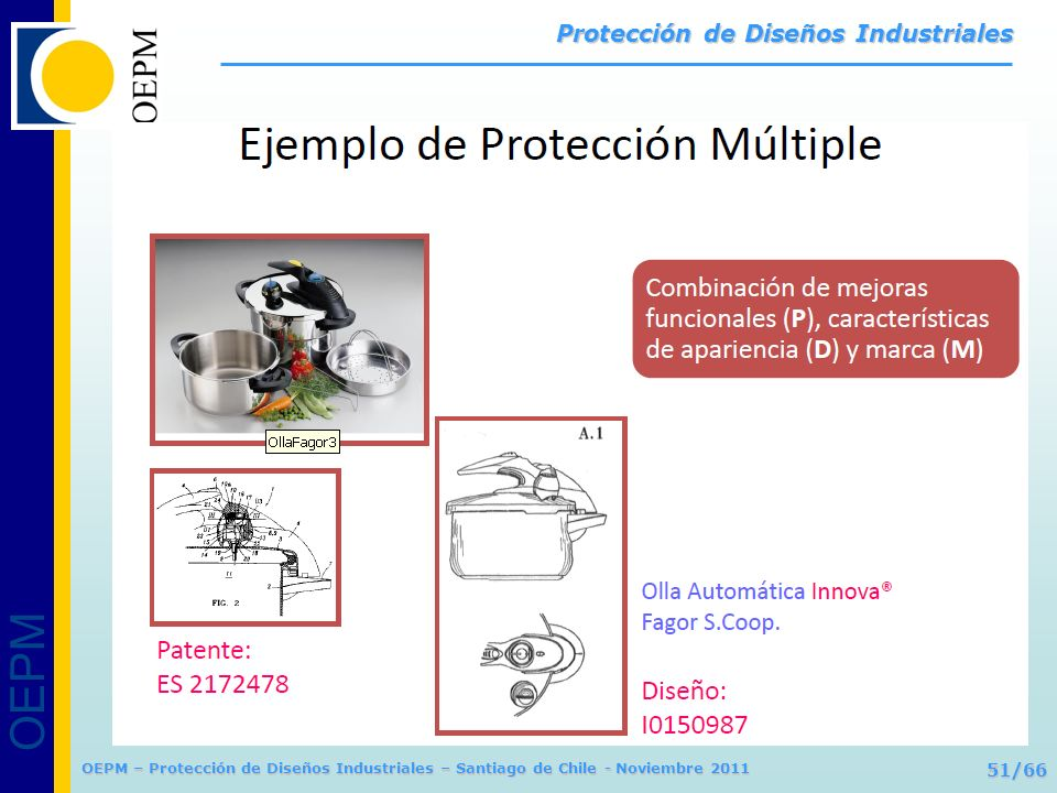 OEPM 51/66 Protección de Diseños Industriales OEPM – Protección de Diseños Industriales – Santiago de Chile - Noviembre 2011