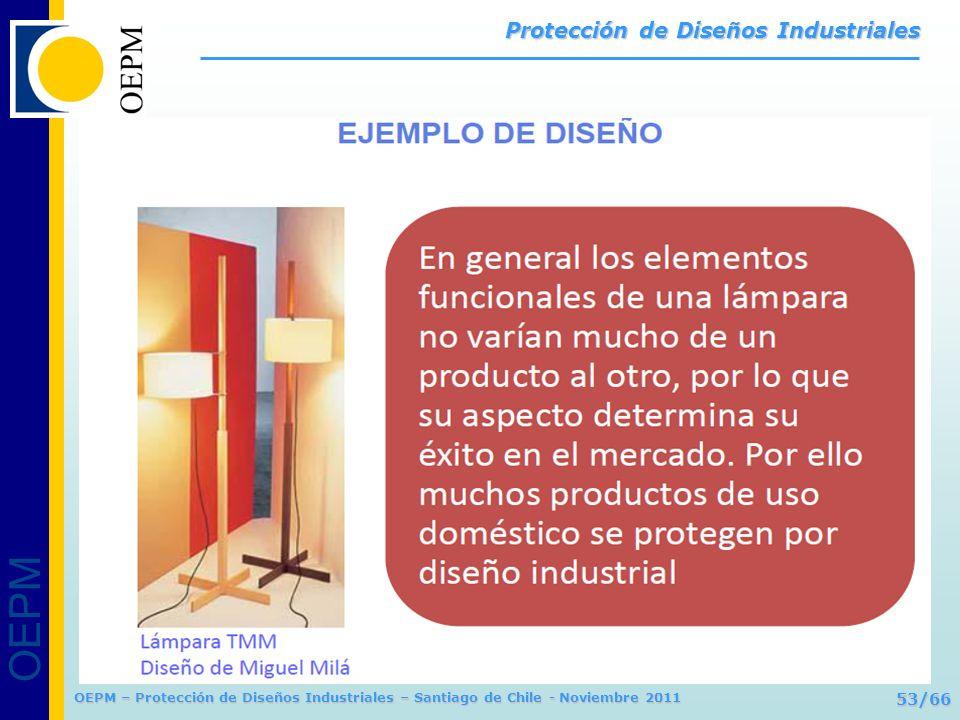 OEPM 53/66 Protección de Diseños Industriales OEPM – Protección de Diseños Industriales – Santiago de Chile - Noviembre 2011