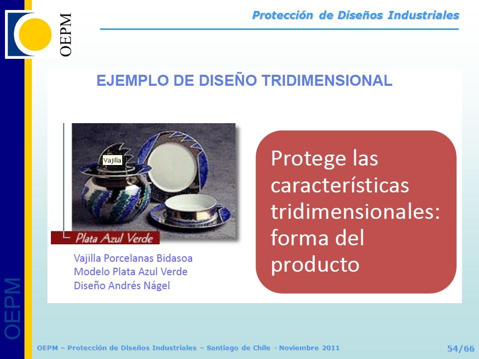 OEPM 54/66 Protección de Diseños Industriales OEPM – Protección de Diseños Industriales – Santiago de Chile - Noviembre 2011