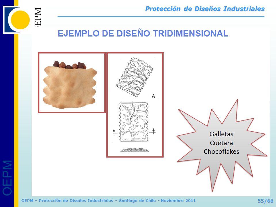 OEPM 55/66 Protección de Diseños Industriales OEPM – Protección de Diseños Industriales – Santiago de Chile - Noviembre 2011