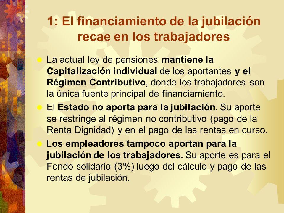 1: El financiamiento de la jubilación recae en los trabajadores La actual ley de pensiones mantiene la Capitalización individual de los aportantes y e