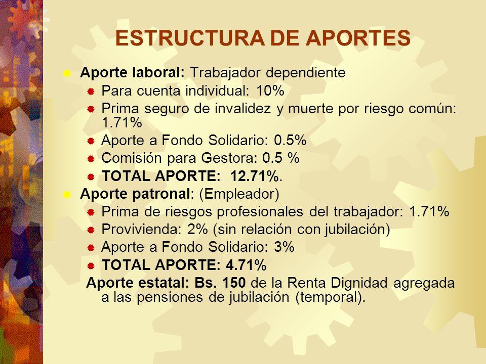 ESTRUCTURA DE APORTES Aporte laboral: Trabajador dependiente Para cuenta individual: 10% Prima seguro de invalidez y muerte por riesgo común: 1.71% Ap