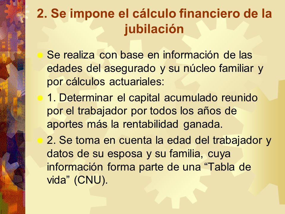 2. Se impone el cálculo financiero de la jubilación Se realiza con base en información de las edades del asegurado y su núcleo familiar y por cálculos