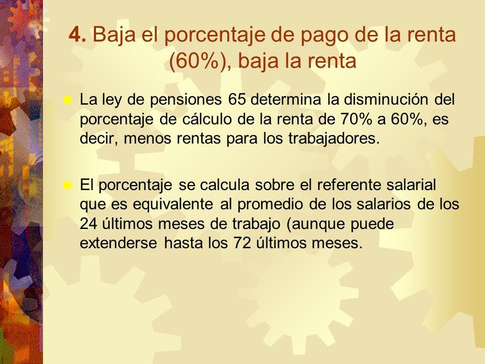 4. Baja el porcentaje de pago de la renta (60%), baja la renta La ley de pensiones 65 determina la disminución del porcentaje de cálculo de la renta d