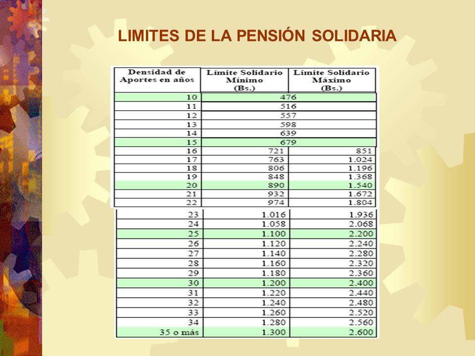 LIMITES DE LA PENSIÓN SOLIDARIA