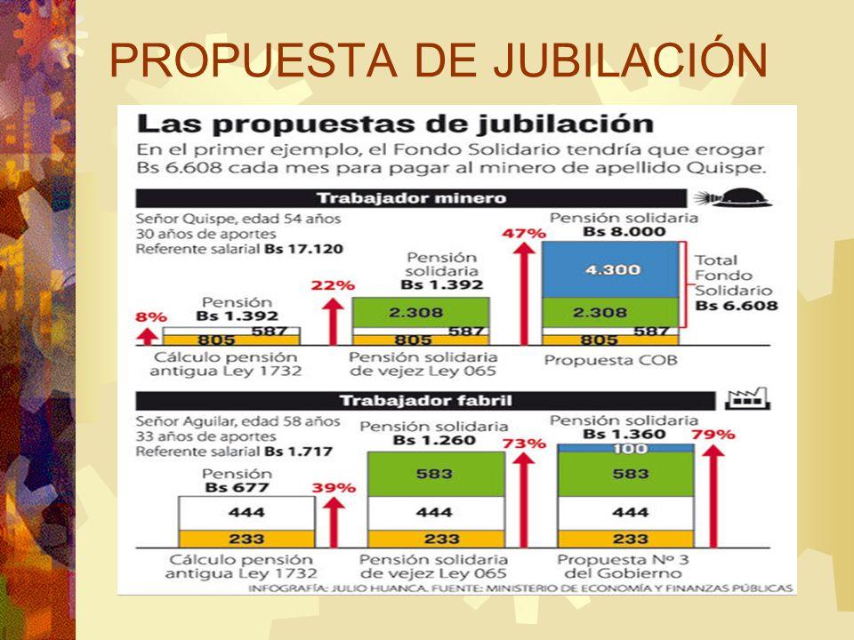 PROPUESTA DE JUBILACIÓN