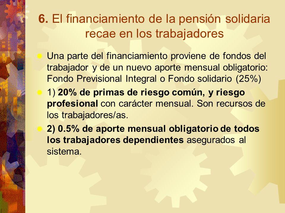 6. El financiamiento de la pensión solidaria recae en los trabajadores Una parte del financiamiento proviene de fondos del trabajador y de un nuevo ap