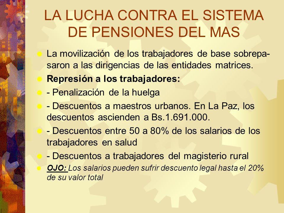 LA LUCHA CONTRA EL SISTEMA DE PENSIONES DEL MAS La movilización de los trabajadores de base sobrepa- saron a las dirigencias de las entidades matrices