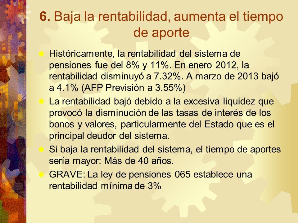 6. Baja la rentabilidad, aumenta el tiempo de aporte Históricamente, la rentabilidad del sistema de pensiones fue del 8% y 11%. En enero 2012, la rent