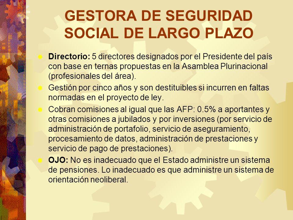 GESTORA DE SEGURIDAD SOCIAL DE LARGO PLAZO Directorio: 5 directores designados por el Presidente del país con base en ternas propuestas en la Asamblea
