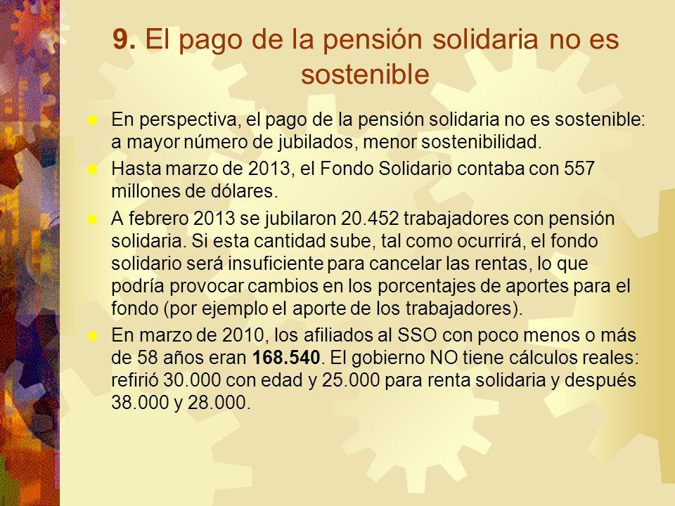 9. El pago de la pensión solidaria no es sostenible En perspectiva, el pago de la pensión solidaria no es sostenible: a mayor número de jubilados, men