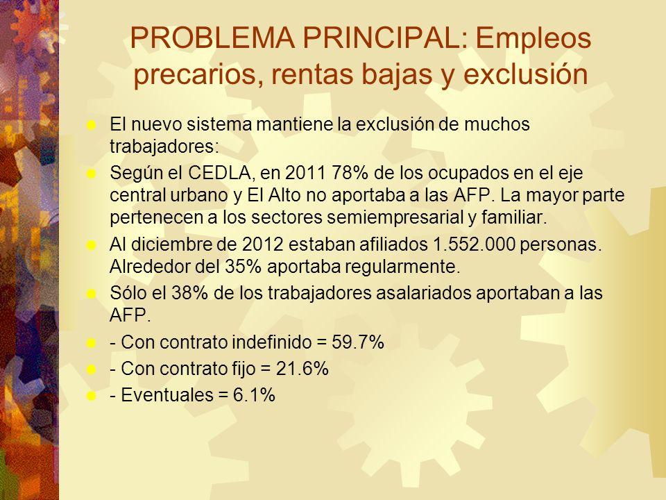 PROBLEMA PRINCIPAL: Empleos precarios, rentas bajas y exclusión El nuevo sistema mantiene la exclusión de muchos trabajadores: Según el CEDLA, en 2011