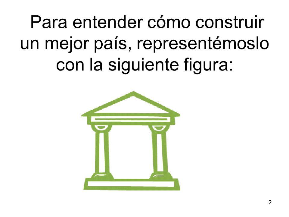73 Metas en el Perú 100,000 equipos de interés funcionan de manera regular Se producen anualmente 70,000 trabajos de tesis.