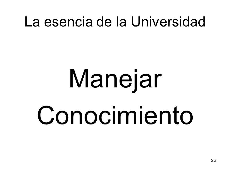 22 La esencia de la Universidad Manejar Conocimiento
