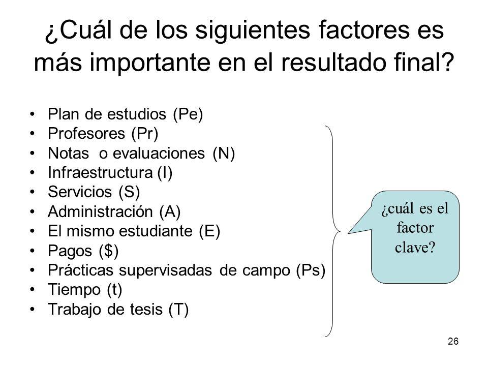 26 ¿Cuál de los siguientes factores es más importante en el resultado final? Plan de estudios (Pe) Profesores (Pr) Notas o evaluaciones (N) Infraestru