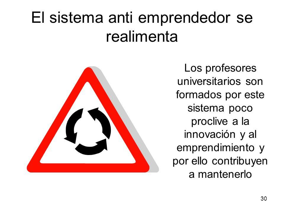 30 El sistema anti emprendedor se realimenta Los profesores universitarios son formados por este sistema poco proclive a la innovación y al emprendimi