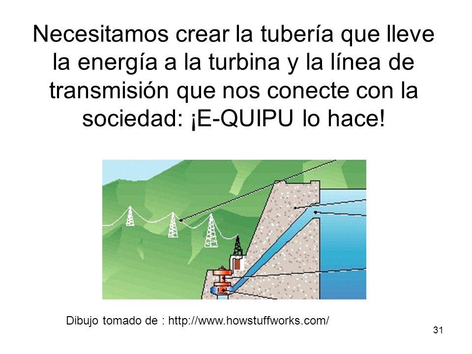 31 Necesitamos crear la tubería que lleve la energía a la turbina y la línea de transmisión que nos conecte con la sociedad: ¡E-QUIPU lo hace! Dibujo