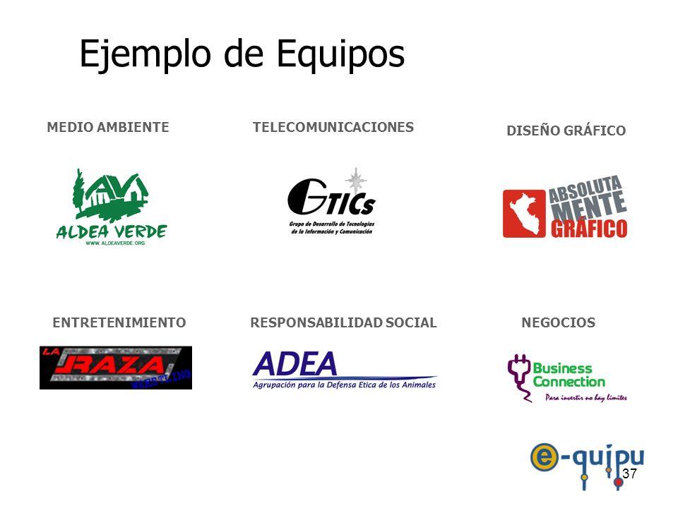 37 MEDIO AMBIENTETELECOMUNICACIONES DISEÑO GRÁFICO ENTRETENIMIENTORESPONSABILIDAD SOCIALNEGOCIOS Ejemplo de Equipos