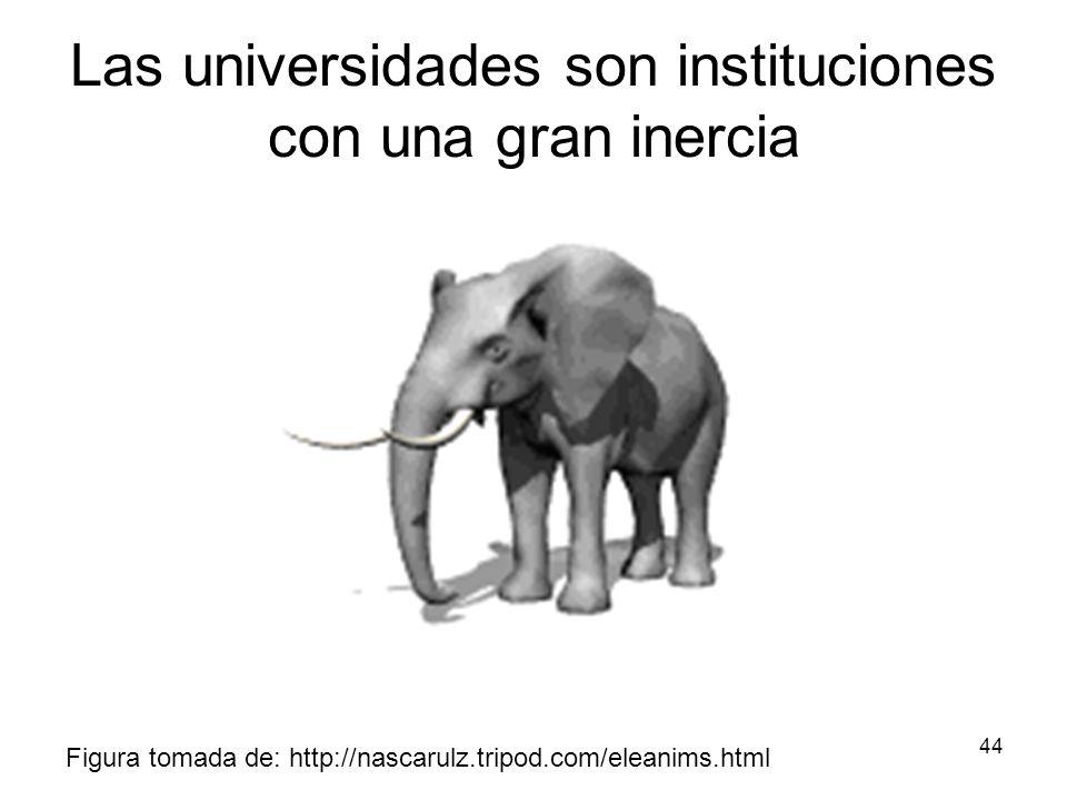 44 Las universidades son instituciones con una gran inercia Figura tomada de: http://nascarulz.tripod.com/eleanims.html