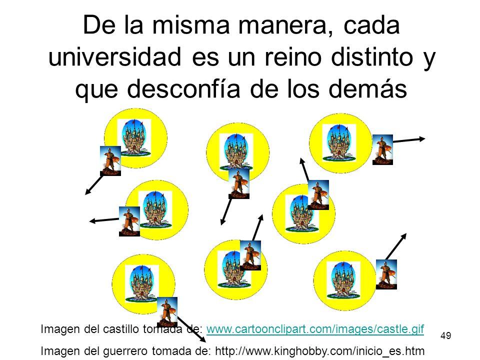 49 De la misma manera, cada universidad es un reino distinto y que desconfía de los demás Imagen del castillo tomada de: www.cartoonclipart.com/images