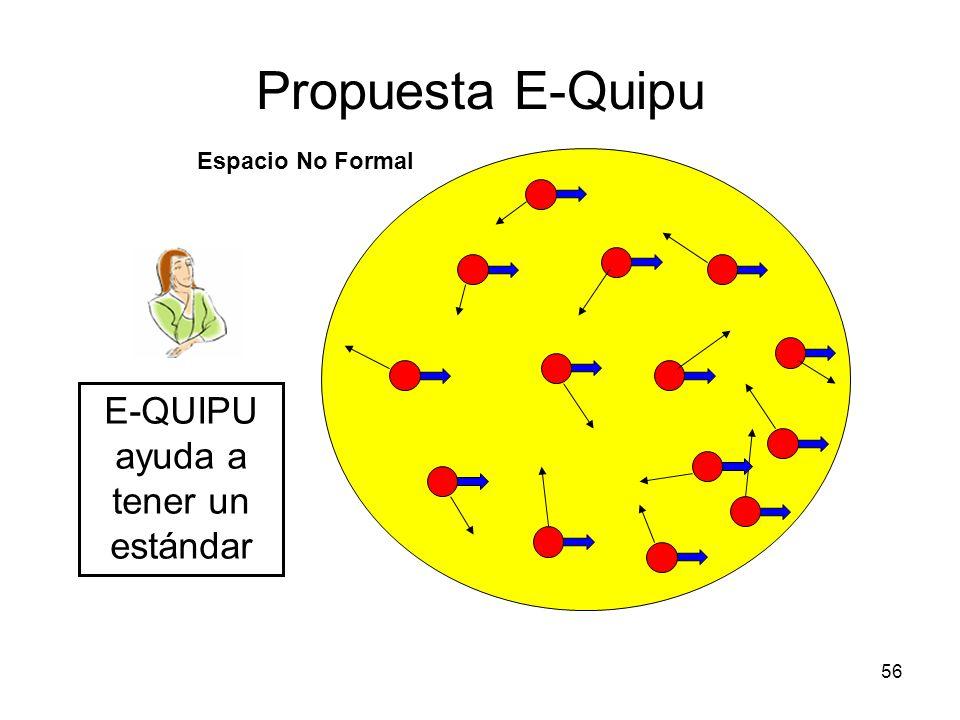 56 Propuesta E-Quipu Espacio No Formal E-QUIPU ayuda a tener un estándar