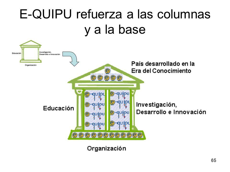 65 E-QUIPU refuerza a las columnas y a la base