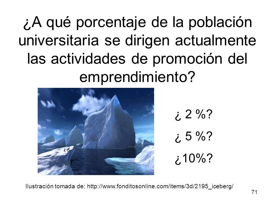71 ¿A qué porcentaje de la población universitaria se dirigen actualmente las actividades de promoción del emprendimiento? ¿ 2 %? ¿ 5 %? ¿10%? Ilustra