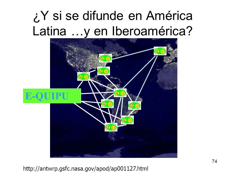 74 ¿Y si se difunde en América Latina …y en Iberoamérica? http://antwrp.gsfc.nasa.gov/apod/ap001127.html E-QUIPU