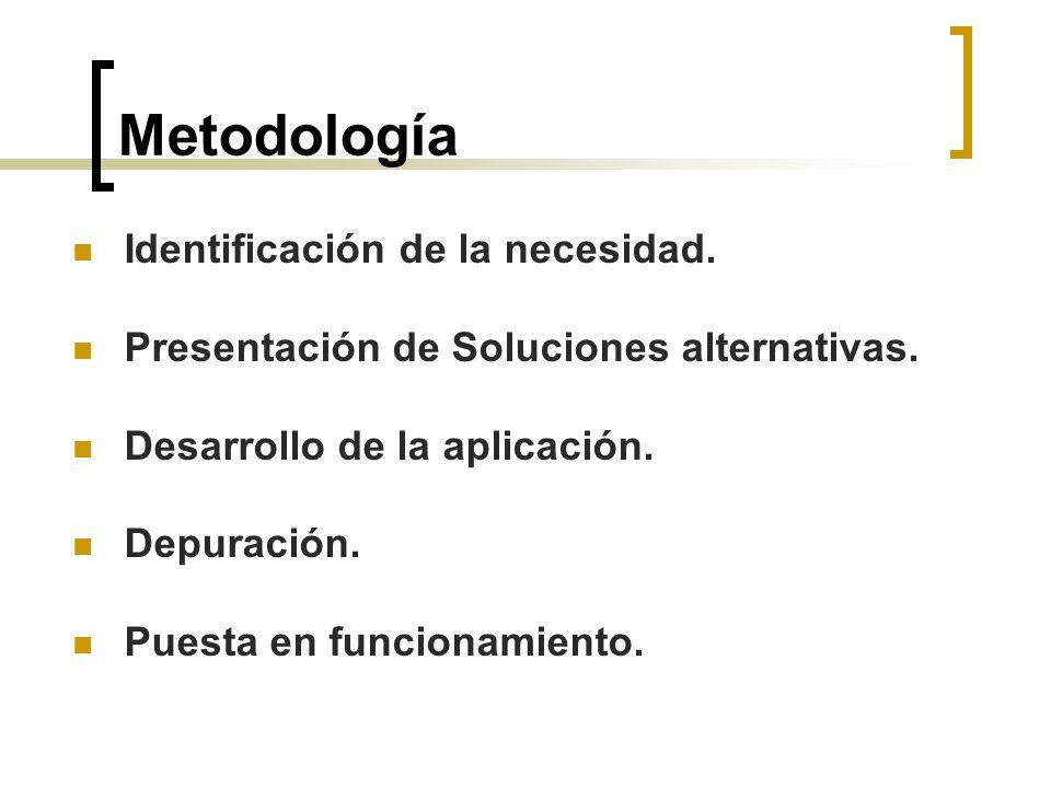 Metodología Identificación de la necesidad. Presentación de Soluciones alternativas. Desarrollo de la aplicación. Depuración. Puesta en funcionamiento