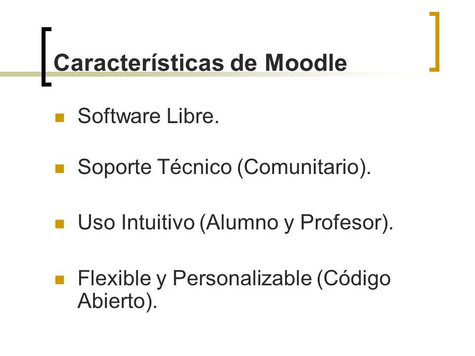 Características de Moodle Software Libre. Soporte Técnico (Comunitario). Uso Intuitivo (Alumno y Profesor). Flexible y Personalizable (Código Abierto)