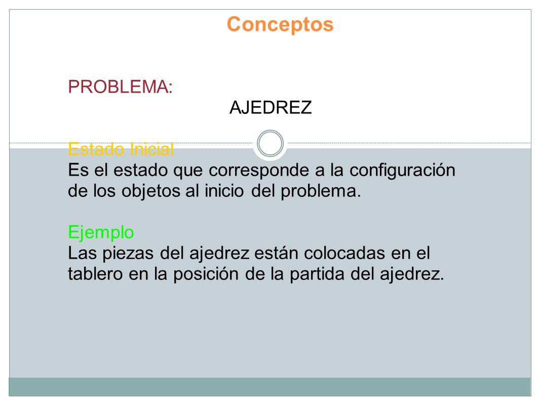 Conceptos PROBLEMA: AJEDREZ Estado Inicial Es el estado que corresponde a la configuración de los objetos al inicio del problema. Ejemplo Las piezas d