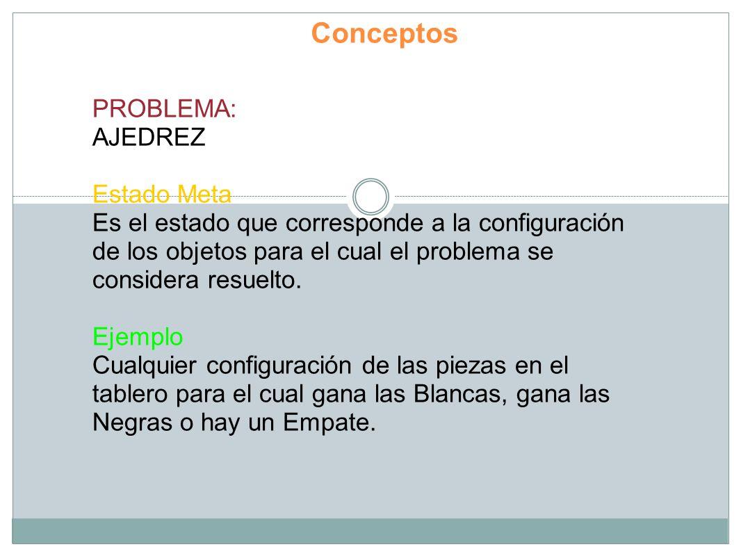 Conceptos PROBLEMA: AJEDREZ Estado Meta Es el estado que corresponde a la configuración de los objetos para el cual el problema se considera resuelto.