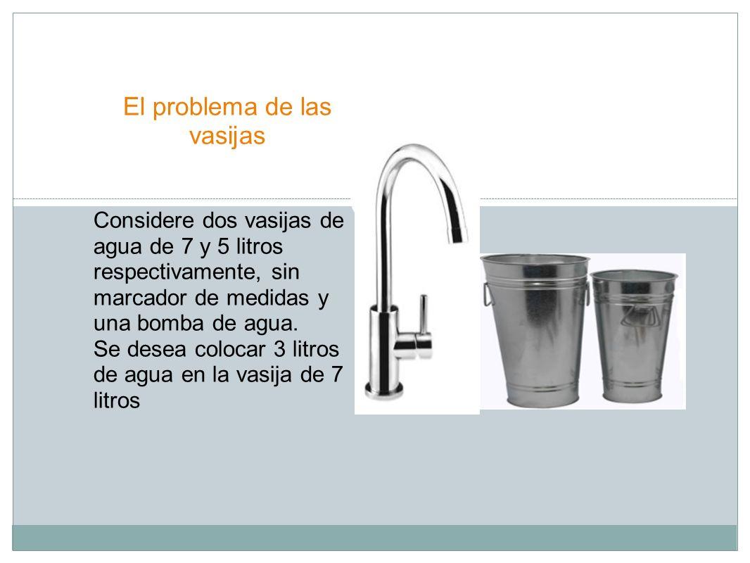 El problema de las vasijas Considere dos vasijas de agua de 7 y 5 litros respectivamente, sin marcador de medidas y una bomba de agua. Se desea coloca