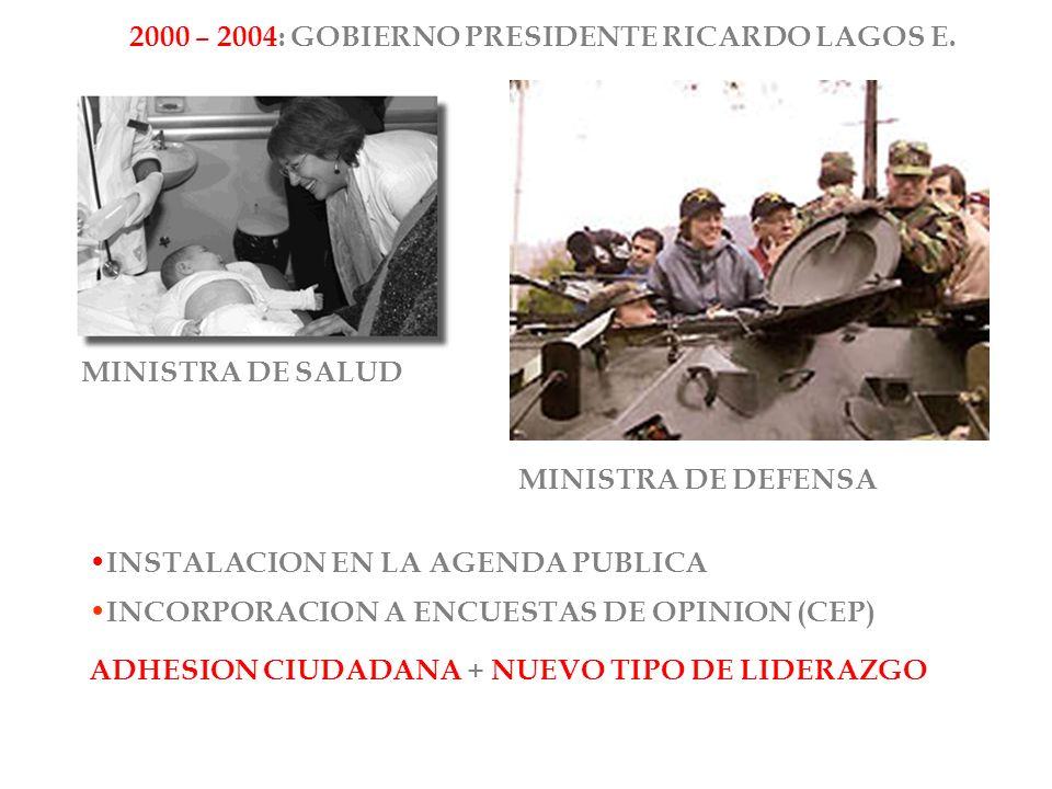 MINISTRA DE SALUD MINISTRA DE DEFENSA INSTALACION EN LA AGENDA PUBLICA INCORPORACION A ENCUESTAS DE OPINION (CEP) ADHESION CIUDADANA + NUEVO TIPO DE LIDERAZGO 2000 – 2004: GOBIERNO PRESIDENTE RICARDO LAGOS E.