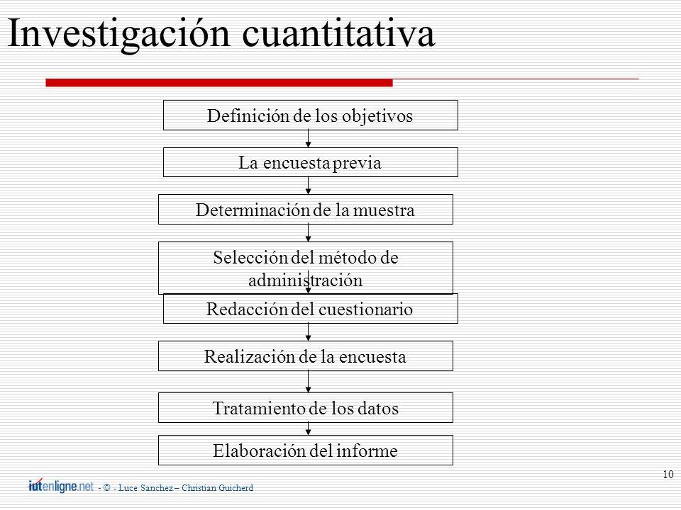 - © - Luce Sanchez – Christian Guicherd 10 Investigación cuantitativa La encuesta previa Determinación de la muestra Selección del método de administr