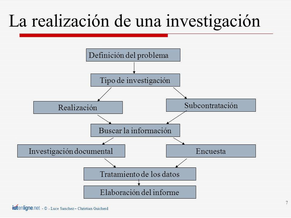 - © - Luce Sanchez – Christian Guicherd 7 La realización de una investigación Definición del problema Tipo de investigación Subcontratación Realizació