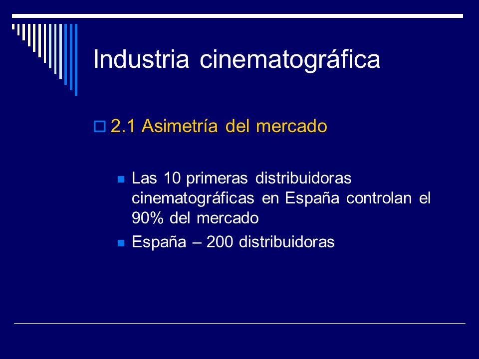 Industria cinematográfica Cada major invierte al año 15 millones de euros en publicidad Grandes lanzamientos 1 a 4 millones de euros Las películas españolas más comerciales invierten un tercio de lo anterior http://www.youtube.com/watch?v=kqNUC1Ml c8s http://www.youtube.com/watch?v=5eGaqPl U5xI