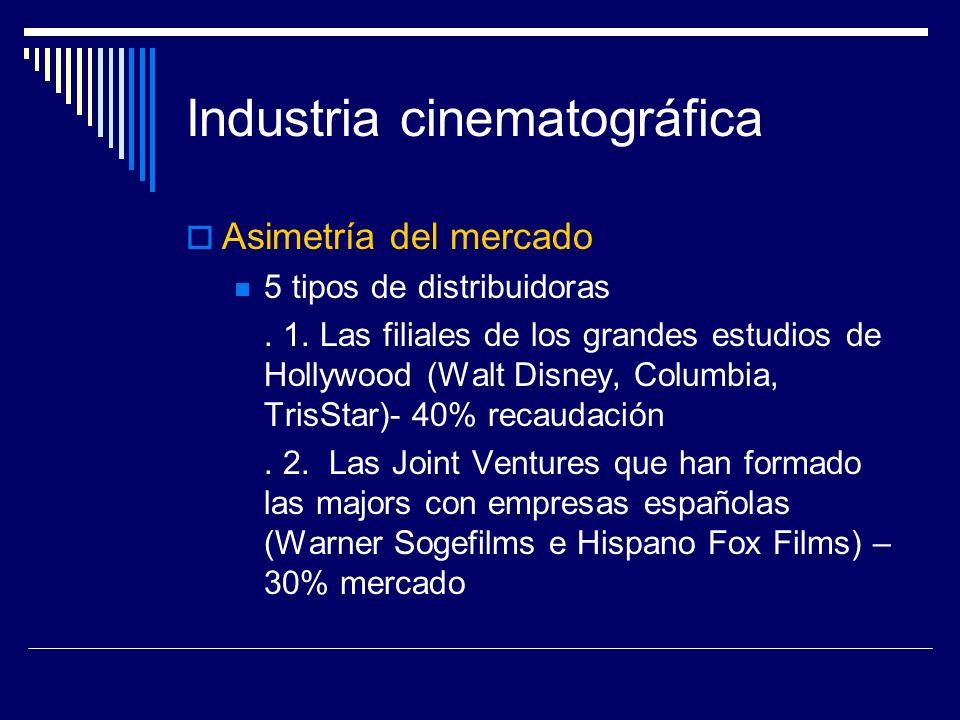 Industria cinematográfica Asimetría del mercado.3.