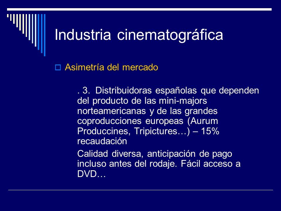 Industria cinematográfica Asimetría del mercado.4.