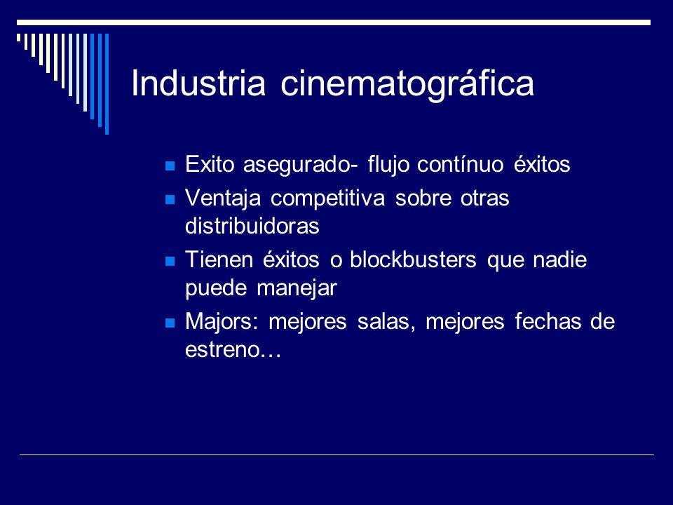Industria cinematográfica 2.2.