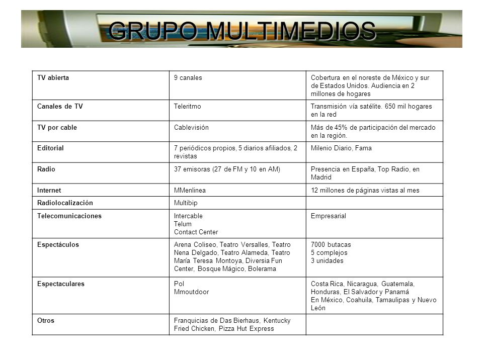 GRUPO MULTIMEDIOS TV abierta9 canalesCobertura en el noreste de México y sur de Estados Unidos.