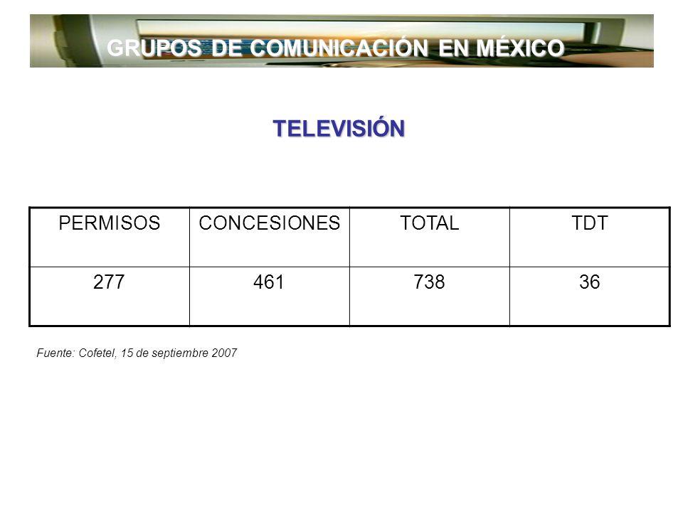 TELEVISIÓN: CONCESIONES Fuente: SCT