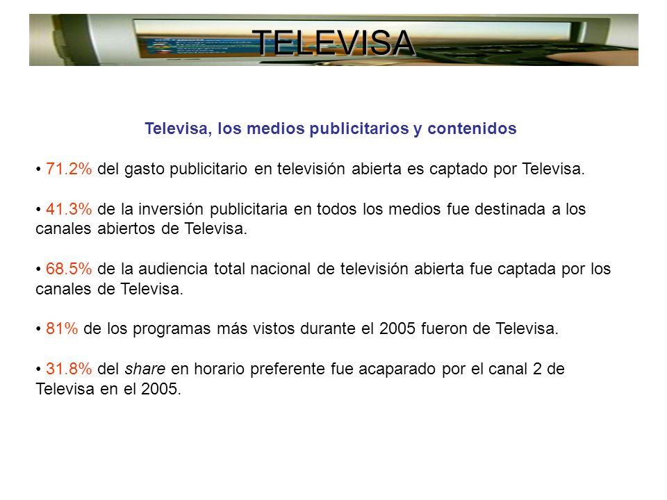TELEVISA Televisa, los medios publicitarios y contenidos 71.2% del gasto publicitario en televisión abierta es captado por Televisa.